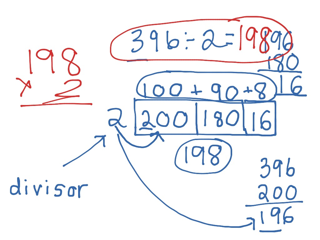 Area Model With The Distributive Property For Division
