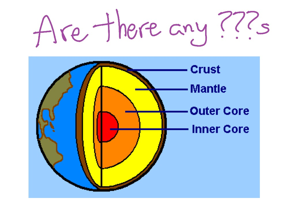 earth s atmosphere layers diagram reflexology foot reflex zones of the showme