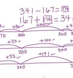 Subtraction using open number line CCSS 2.NBT.5. 2.NBT.7. 3.NBT.2   Math    ShowMe [ 768 x 1024 Pixel ]
