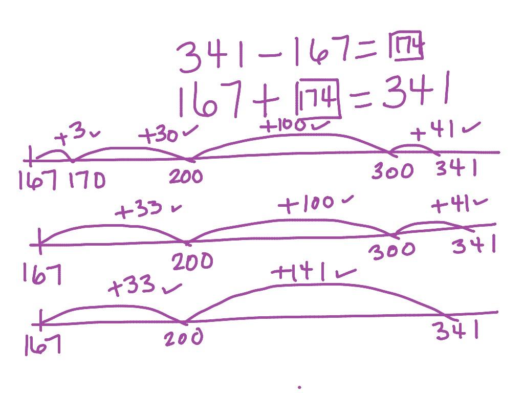 hight resolution of Subtraction using open number line CCSS 2.NBT.5. 2.NBT.7. 3.NBT.2   Math    ShowMe