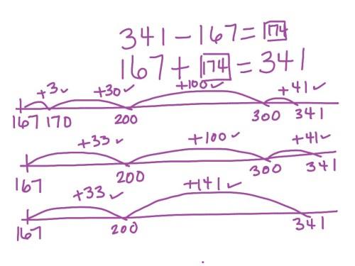 small resolution of Subtraction using open number line CCSS 2.NBT.5. 2.NBT.7. 3.NBT.2   Math    ShowMe