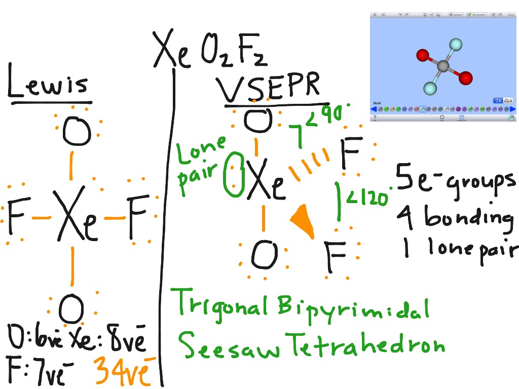 electron dot diagram for p float level switch wiring vsepr formula pictures to pin on pinterest pinsdaddy