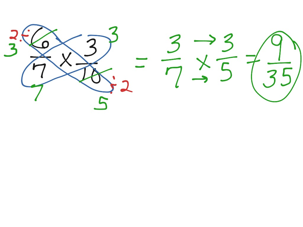 Multiply Fractions Using The Gcf