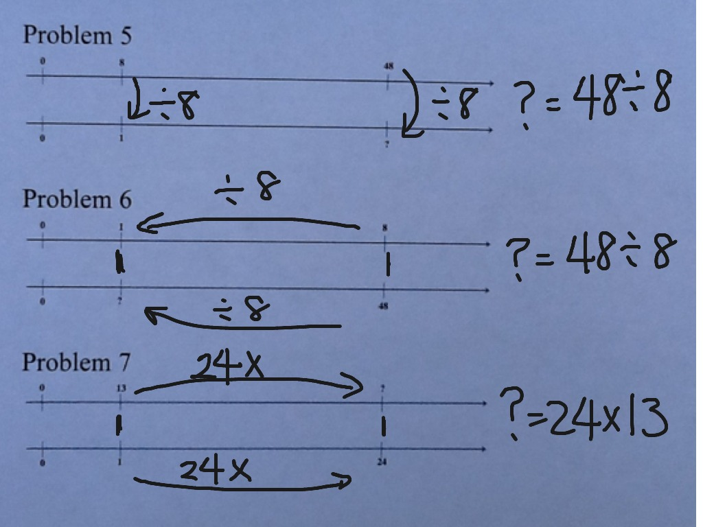 what is a number line diagram night plot double 2 showme