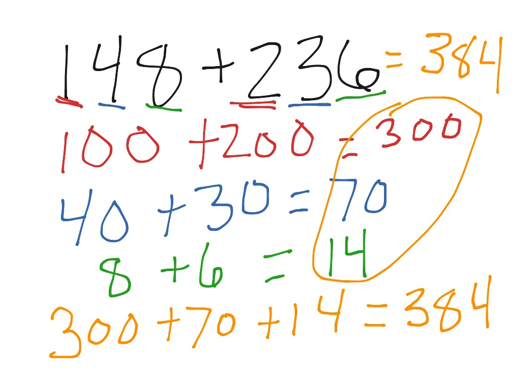 hight resolution of Break Apart Addition Strategy   Math