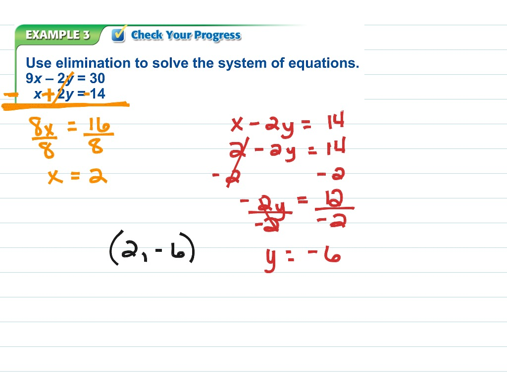 How To Solve One Step Equations Using Addition And Subtraction