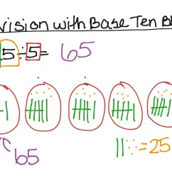 Dividing with Base Ten Blocks   Math [ 768 x 1024 Pixel ]
