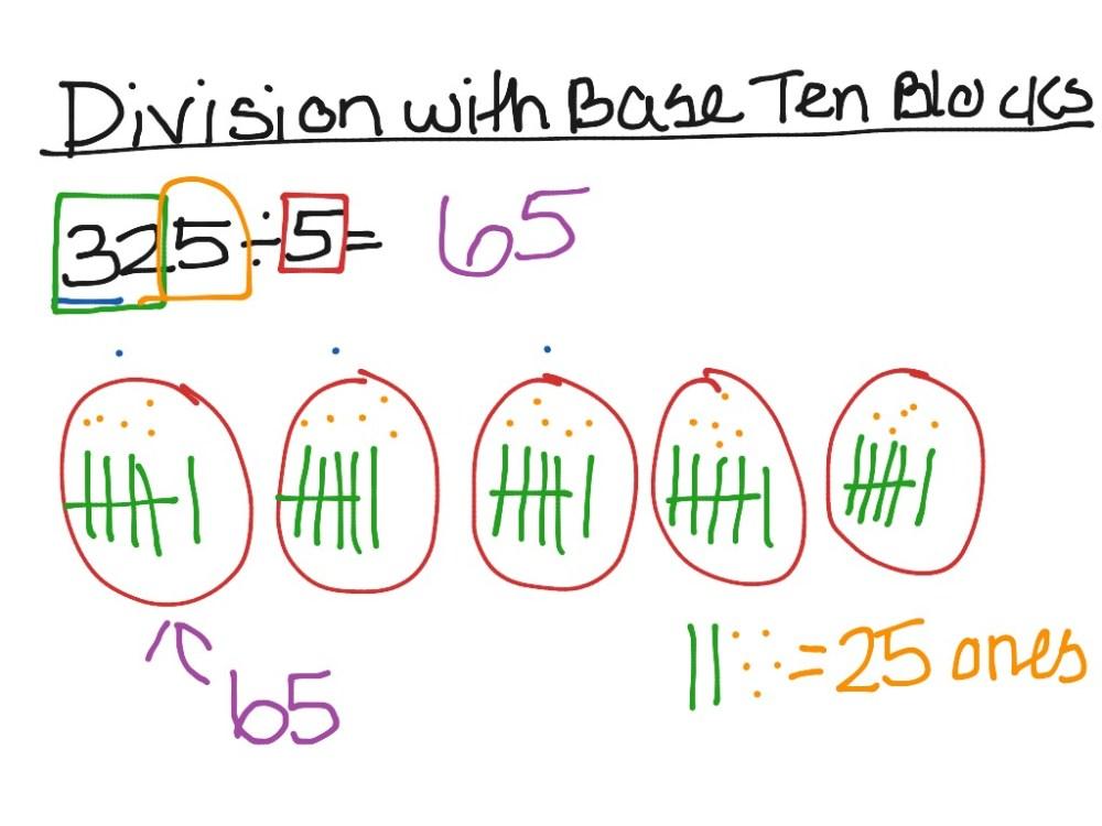 medium resolution of Dividing with Base Ten Blocks   Math