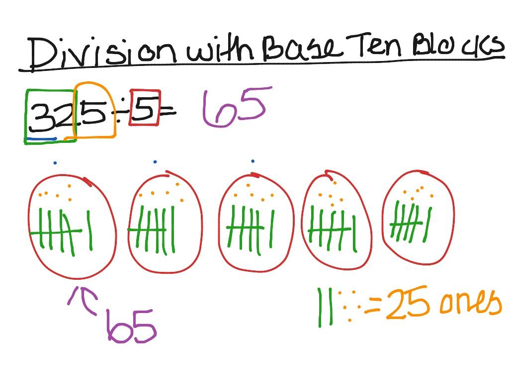 hight resolution of Dividing with Base Ten Blocks   Math