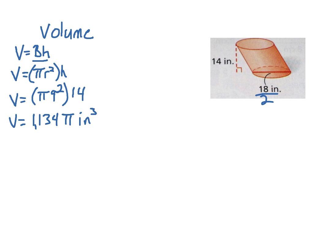 Volume Oblique Cylinder