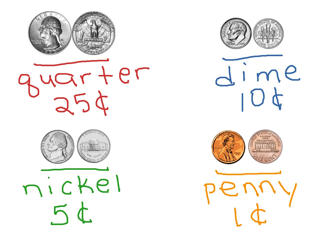 Identifying The Four Coins