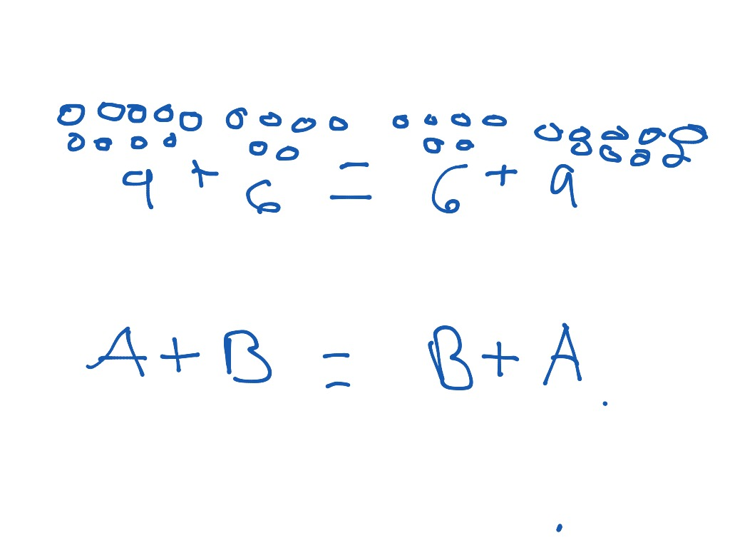 Commutative Property Example