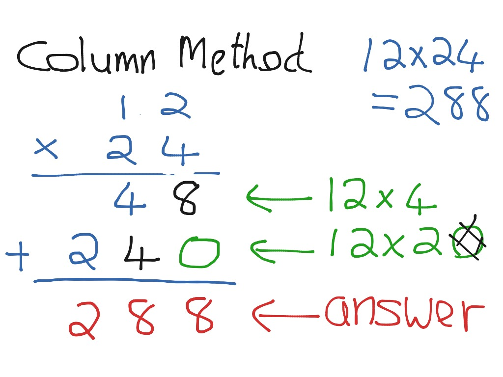 Column Method