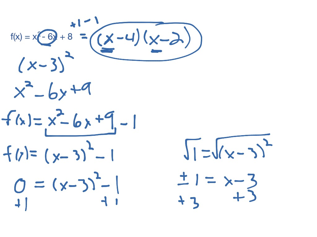 Alg 5 5 Completing The Square