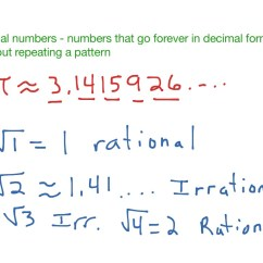 Venn Diagram For Real Number System 1999 Toyota Camry Engine Showme Rational Vs Irrational Numbers