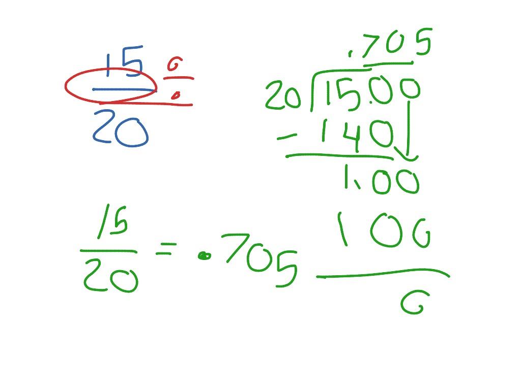 How To Convert Fractions Into Decimals