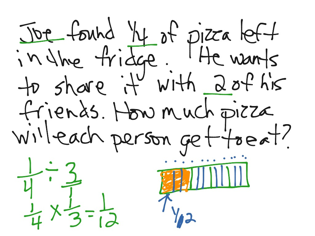 Fraction Word Problems Knowing When To Multiply Or Divide