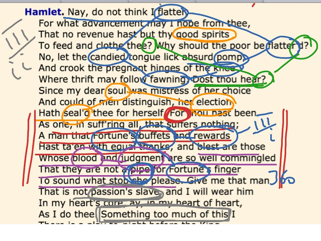Macbeth Act 3 Scene 2 Annotations