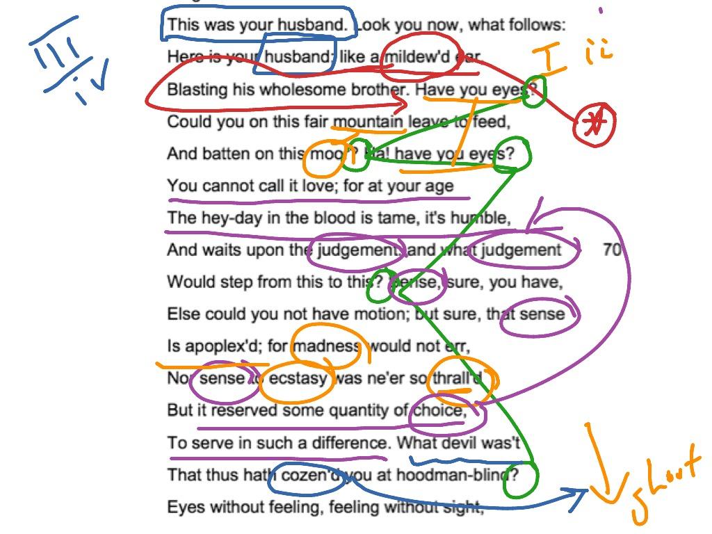 Macbeth Act 3 Scene 2ysis