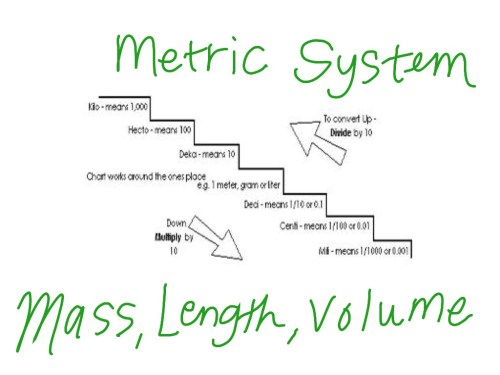 small resolution of metric system math metric system elementary math math 4th grade 4 md 1 showme