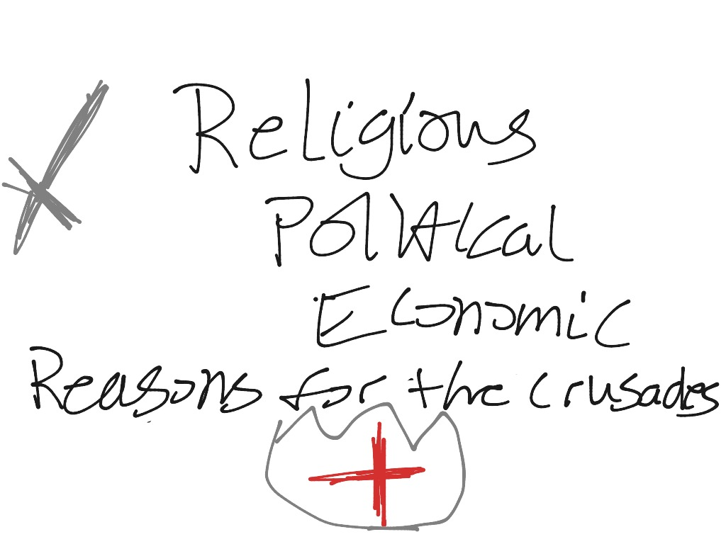 Political, Economic, and Religious reasons for the