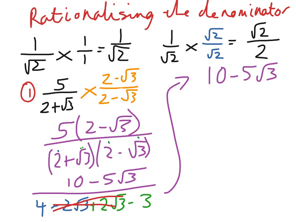 Rationalising The Denominator