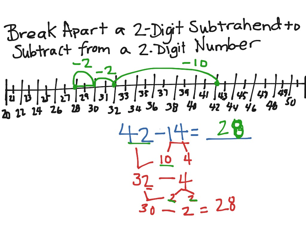 Go Math 5 2 Break Apart 2 Digit Subtrahend