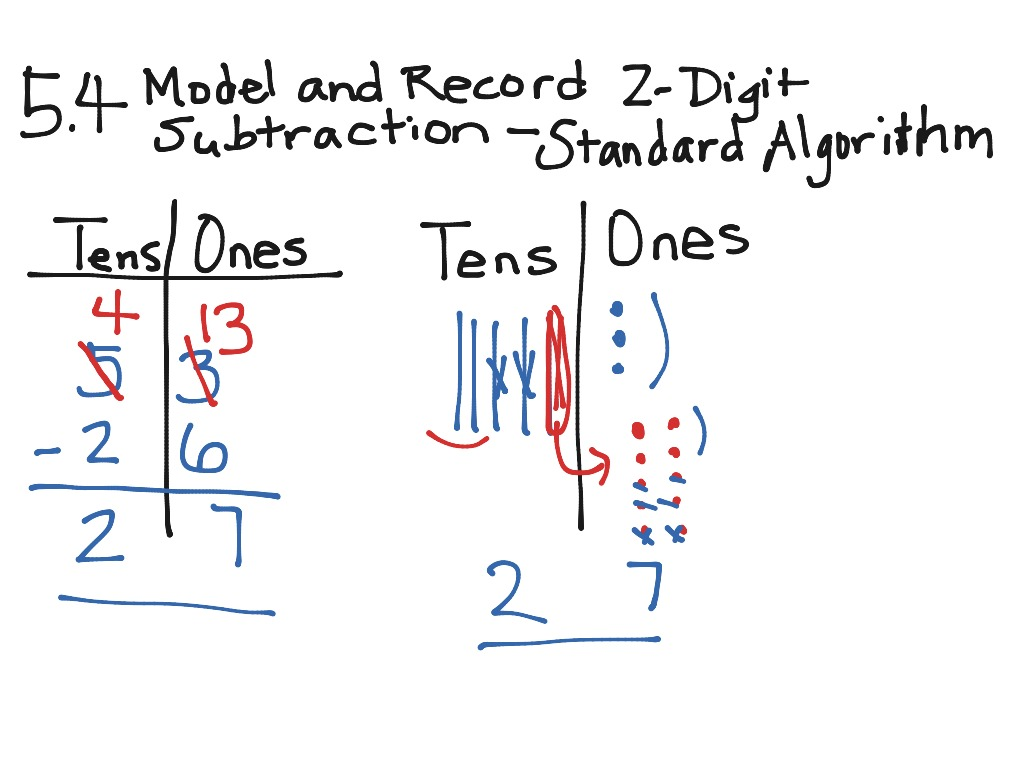5 4 Model And Record 2 Digit Subtraction Standard Algorithm