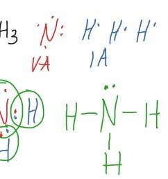showme co2 electron dot structure electron dot formula for co2 co2 dot diagram [ 1024 x 768 Pixel ]
