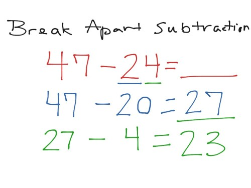 small resolution of Break Apart Division Worksheet   Printable Worksheets and Activities for  Teachers