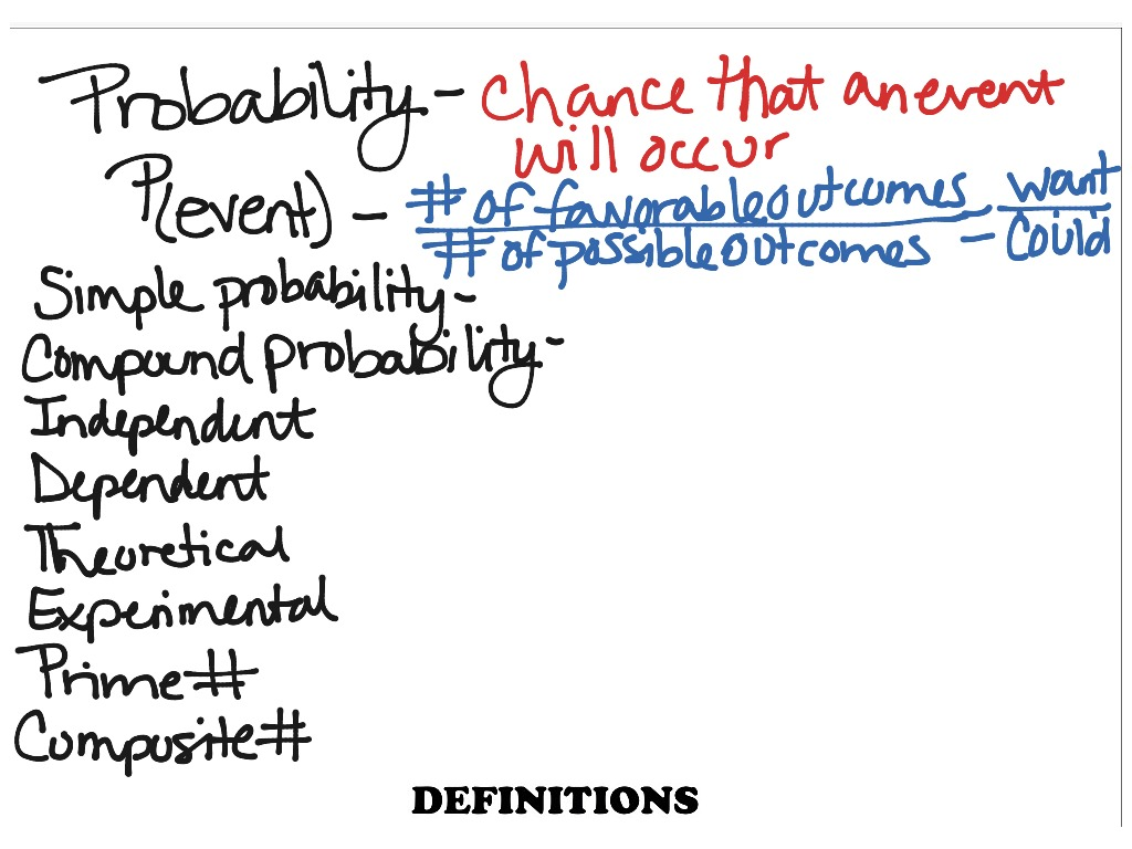 Probability Vocabulary