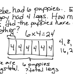 multiplication tape diagram math elementary math 3rd grade multiplication showme [ 1024 x 768 Pixel ]