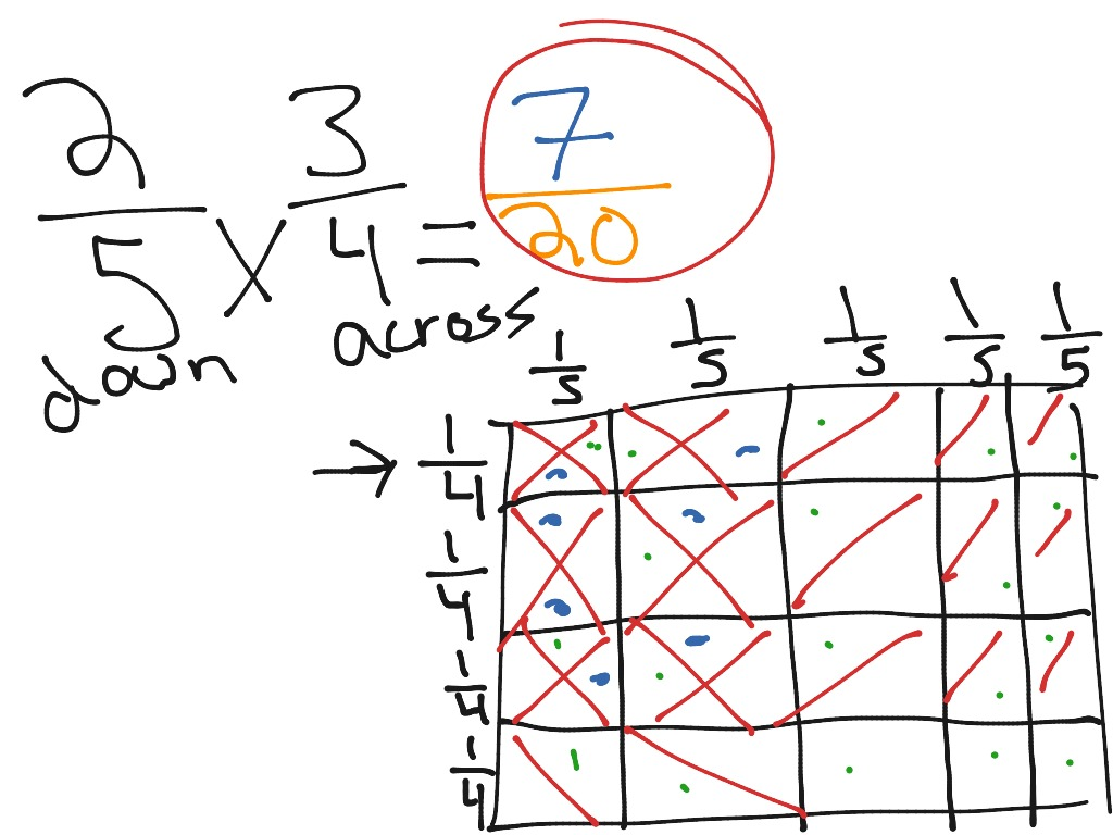 Multiply And Tile Fractions
