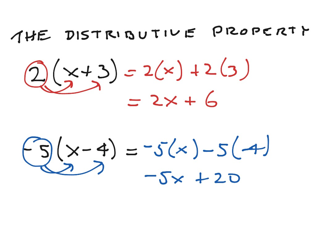 The Distributive Property Example