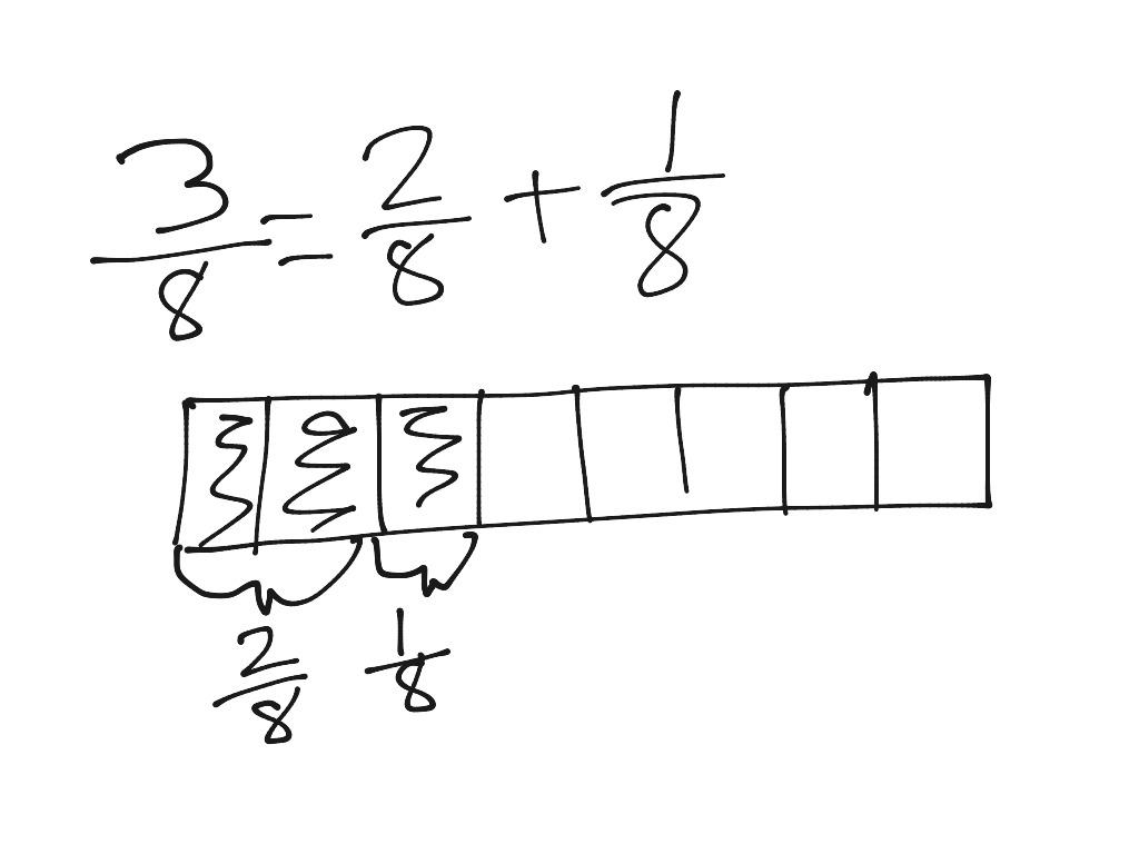 4nft3 Lesson 1 Decompose Fractions As The Sum Of Unit