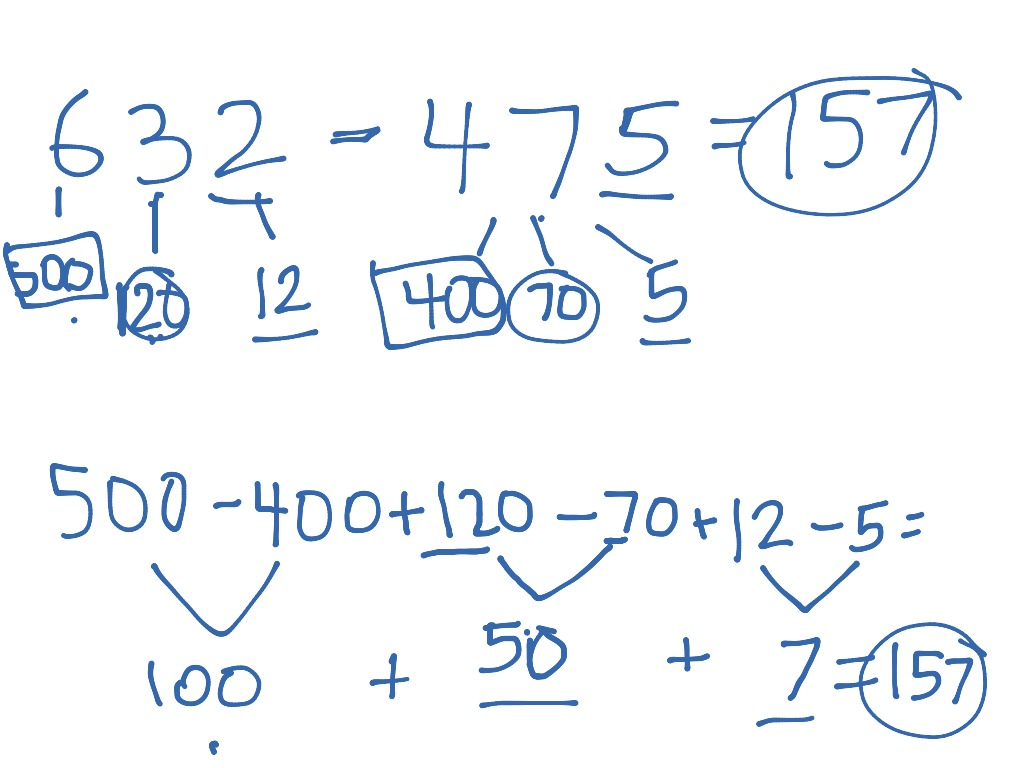 3 Digit Subtraction With Regrouping Branching Strategy