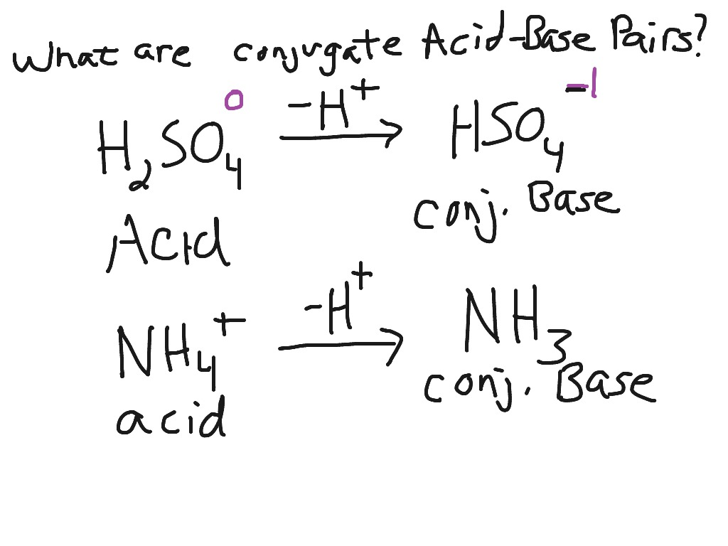 Acid And Conjugate Base