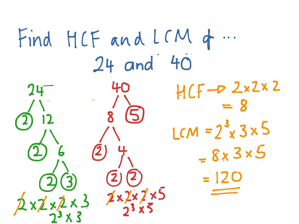 Products Of Prime Factors Hcf Lcm