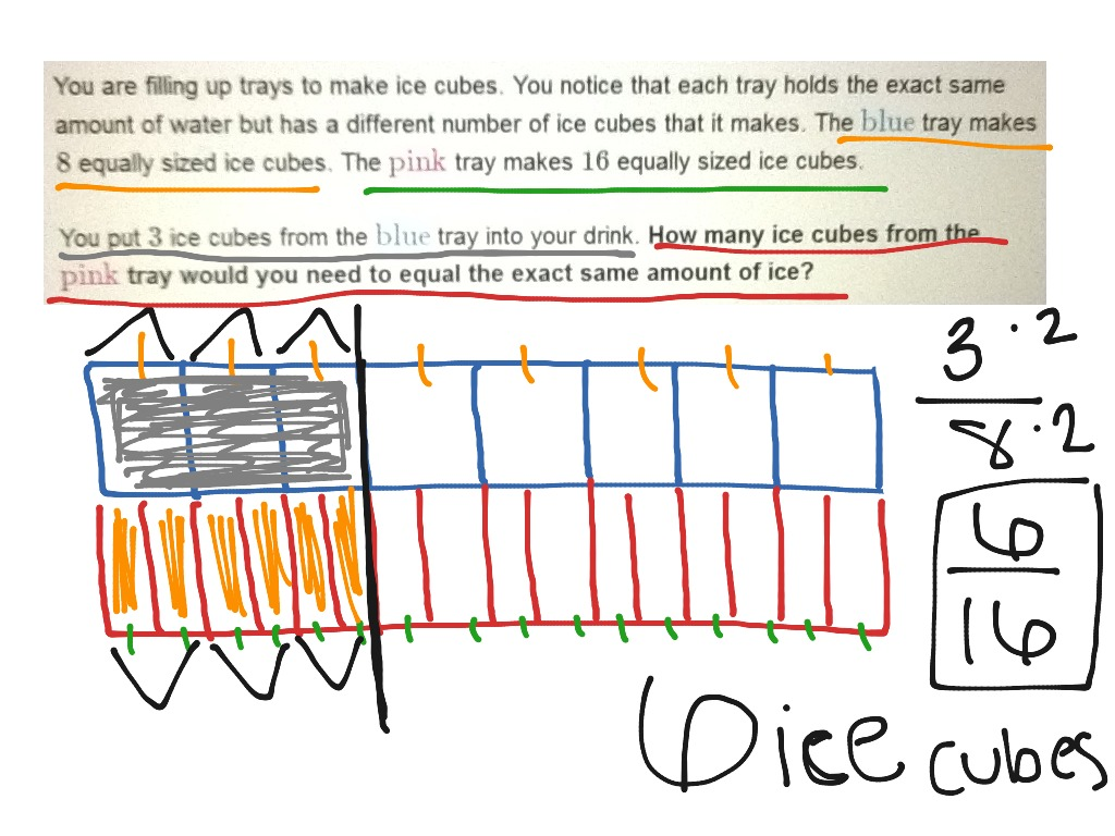 Equivalent Fractions With Word Problems