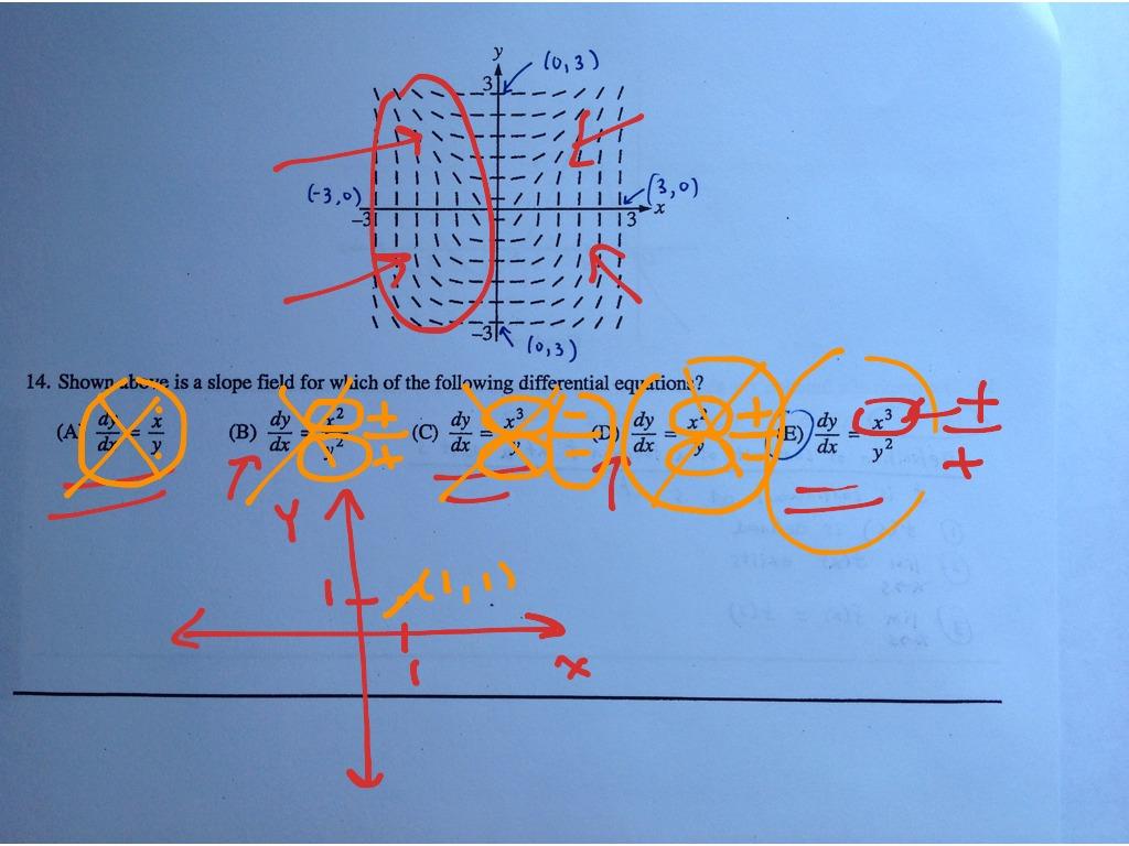 Ap Calculus Bc Mc No 14