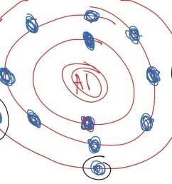 sulfur bohr diagram [ 1024 x 768 Pixel ]