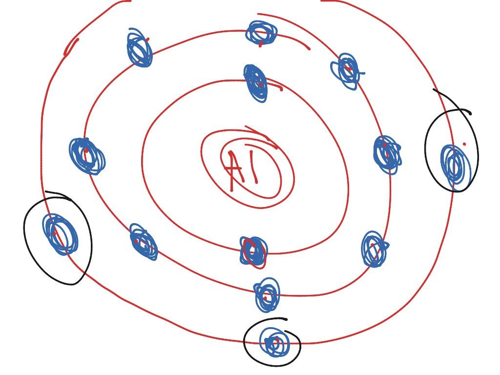 hight resolution of sulfur bohr diagram