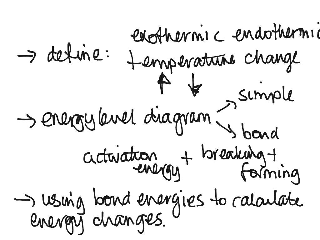 Energy Level Diagrams And Bond Energies