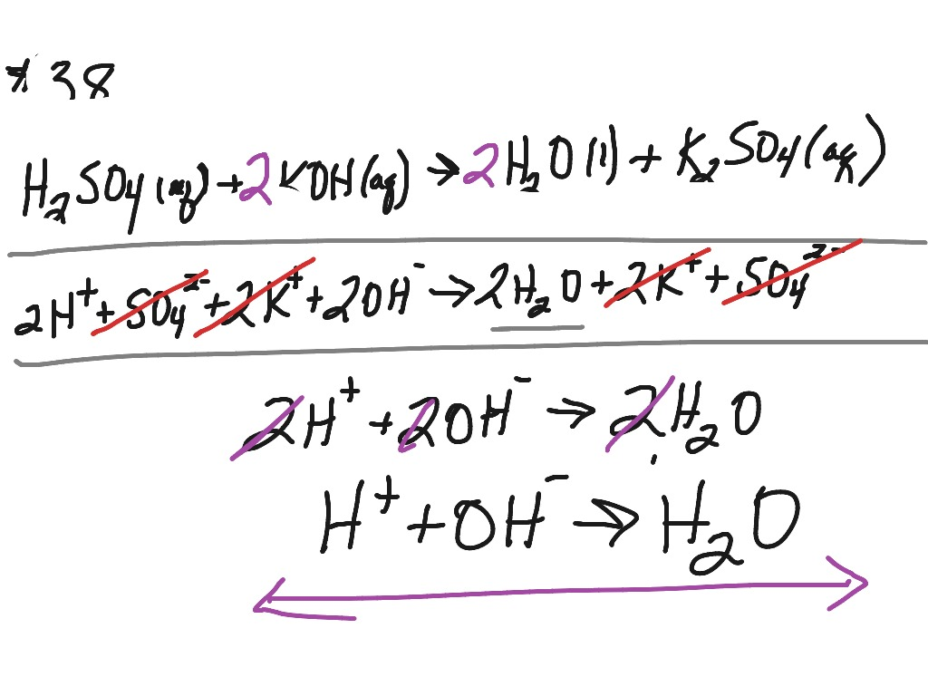 hight resolution of Chemistry balancing chemical equations 10.3 #33