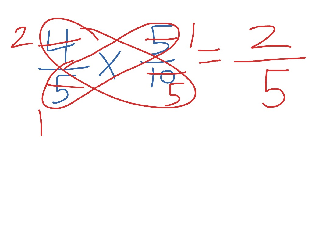 Multiply Fractions With Cross Simplifying