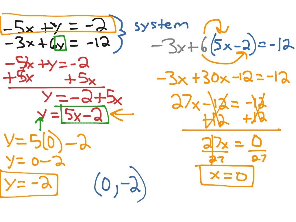 System Of Linear Equations Substitution