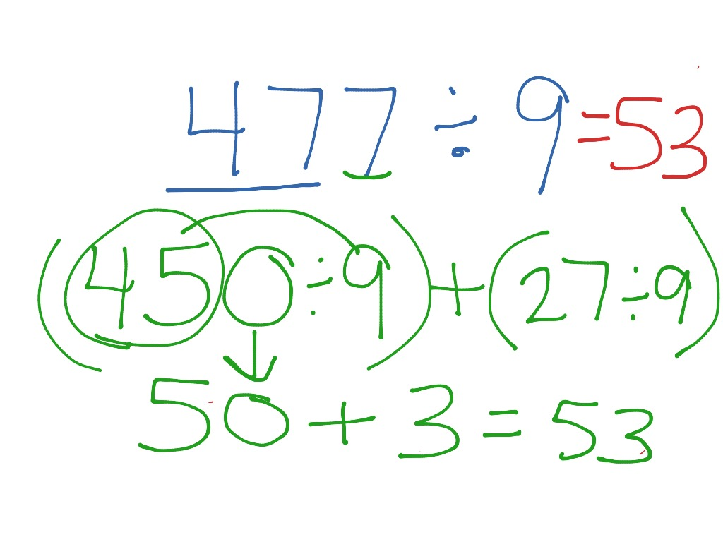 Division Using Distributive Property