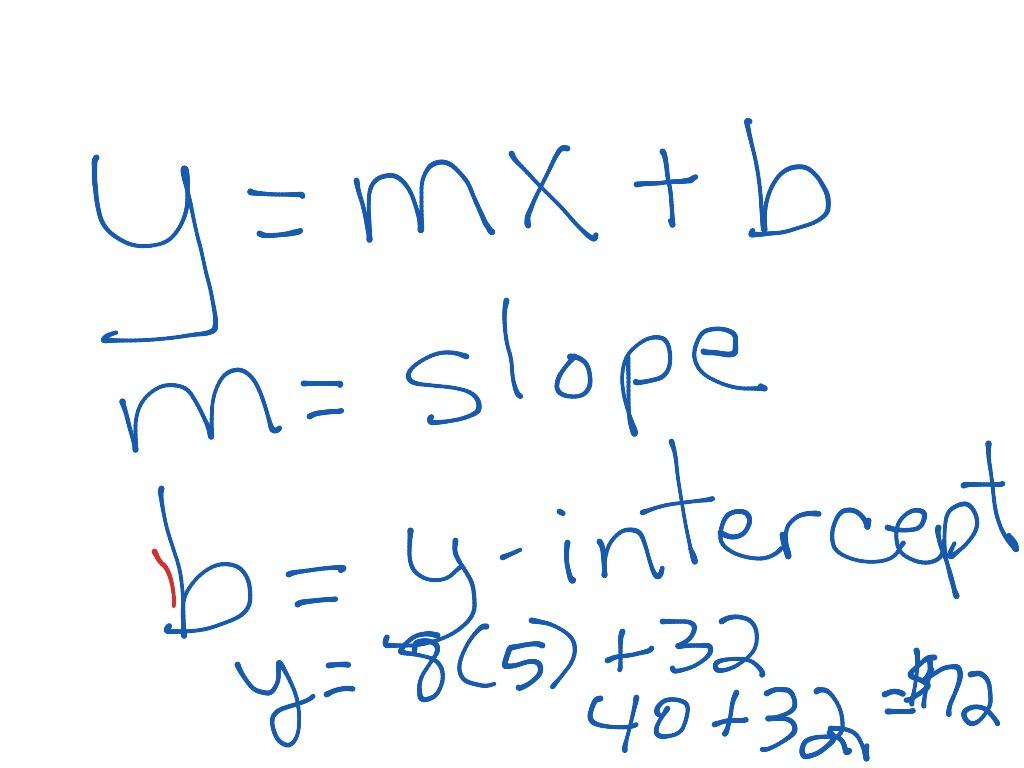 Slope Intercept Form Word Problems