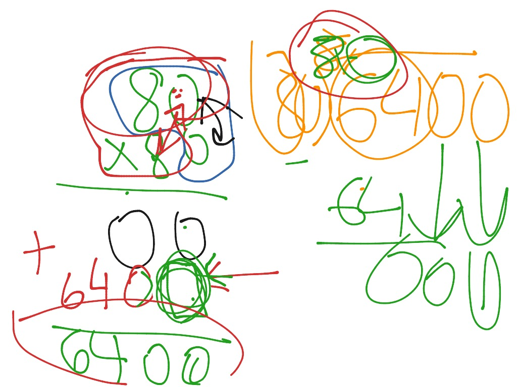 Estimating 2 Digit Multiplication
