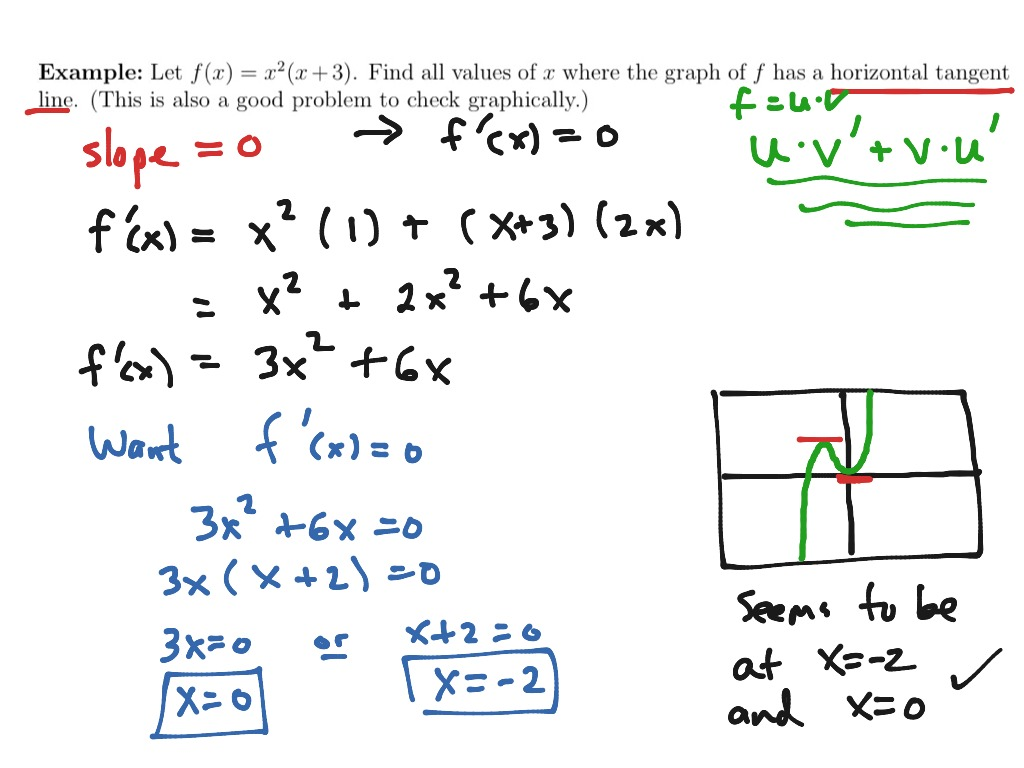 How To Find Horizontal Tangent Line